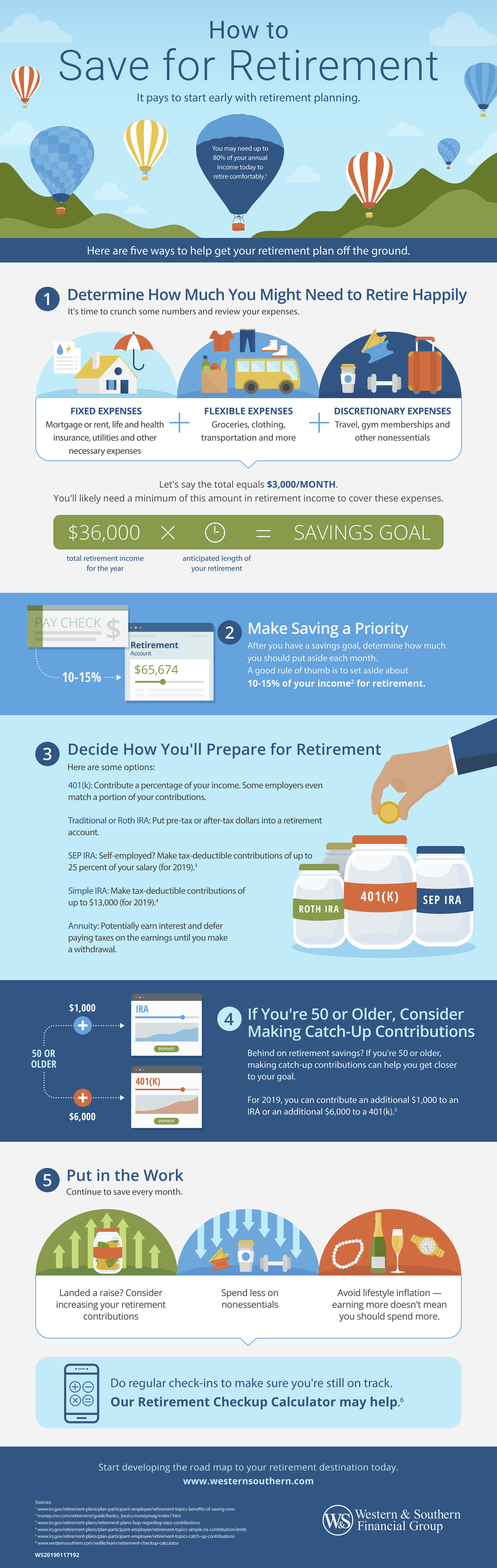 """<p>Western & Southern's content helps answer many questions around financial investments, retirement, and insurance. Naturally, they sought to simplify the big questions people ask when they start saving for retirement. To meet these needs, Skyword produced an infographic around the keyword """"How to Save for Retirement"""" and highlighted the five main steps to consider through engaging visuals and easy-to-digest copy. The resulting infographic has gained traction on Western & Southern's blog and has seen traffic from both search and social. </p>"""